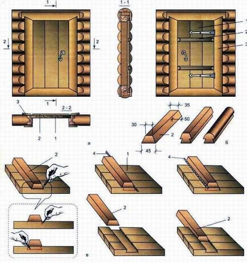 Как сделать дверь в баню своими руками - самостоятельная 37