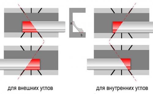 Потолочные пенопластовые плиты