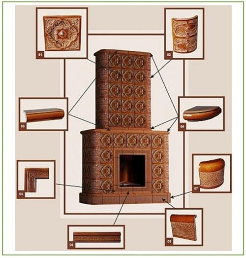 Отделка камина: фото идеи, способы, Строительный портал