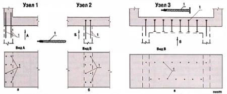 Как сделать фундамент для станка