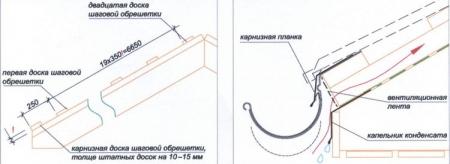 Как сделать обрешетку для металлочерепицы