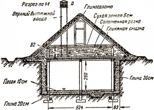 Как построить омшаник 82
