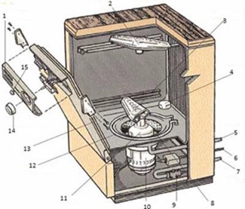 Ремонт electrolux своими руками фото