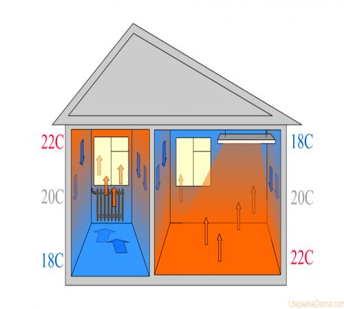 """Результат пошуку зображень за запитом """"инфракрасное отопление дома"""""""