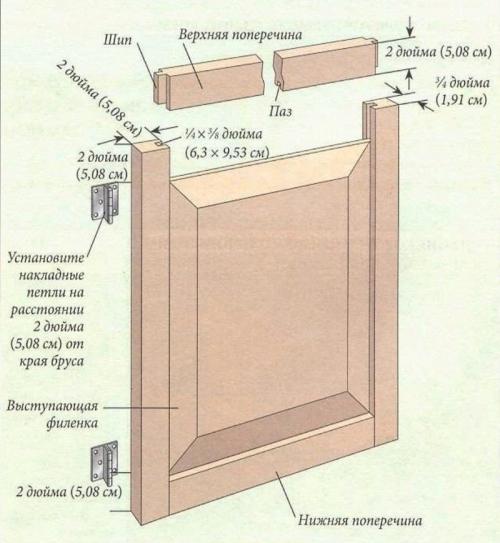 Как сделать дверцы на шкаф