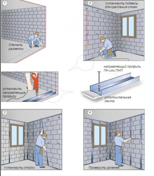 Как развести плиточный клей церезит
