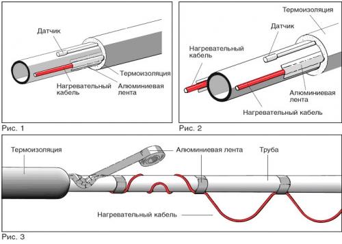 Утеплитель трубы водопровода