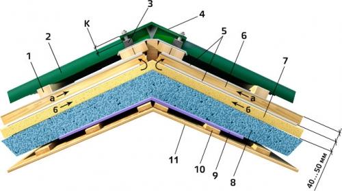 Гидроизоляции мурексин характеристики