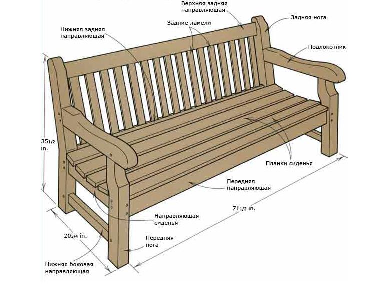 Как сделать скамейку из дерева своими руками размеры фото 799