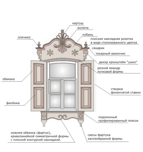 чертежи витрины