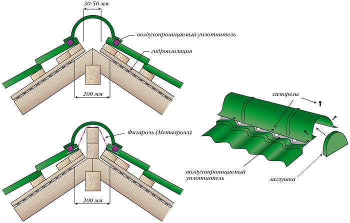 Гидроизоляция холодная кровля видео наливной пол 3 д водопад