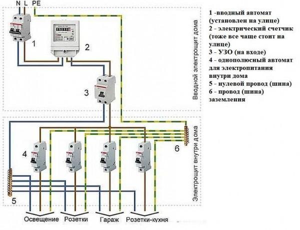 Схема электропроводка своими руками