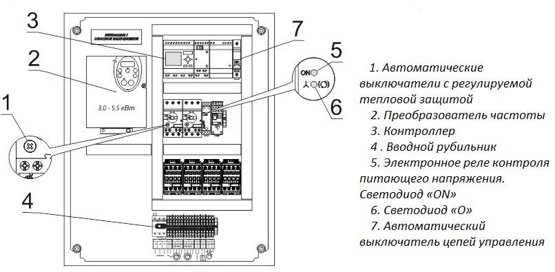 Шкаф управления lcd 108 схема подключения 121