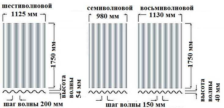 стоимость шифера 8 волнового Алматы Москвы