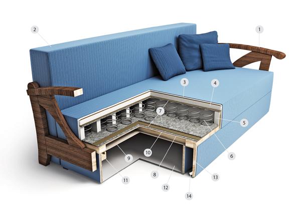 Металлический каркас для дивана своими руками