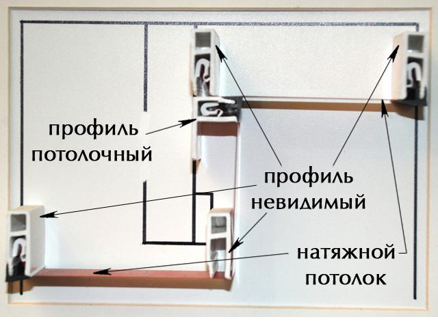 фото профиля для натяжных потолков
