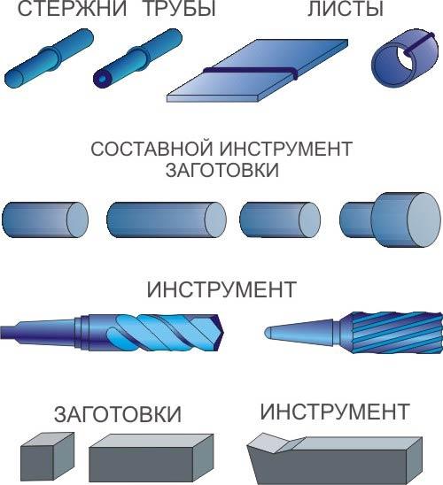 Аппараты для точечной контактной сварки своими руками