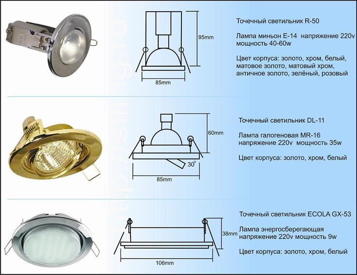Точечные светильники для ванной установка своими руками