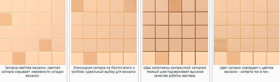 Цвет для затирки бежевой плитки