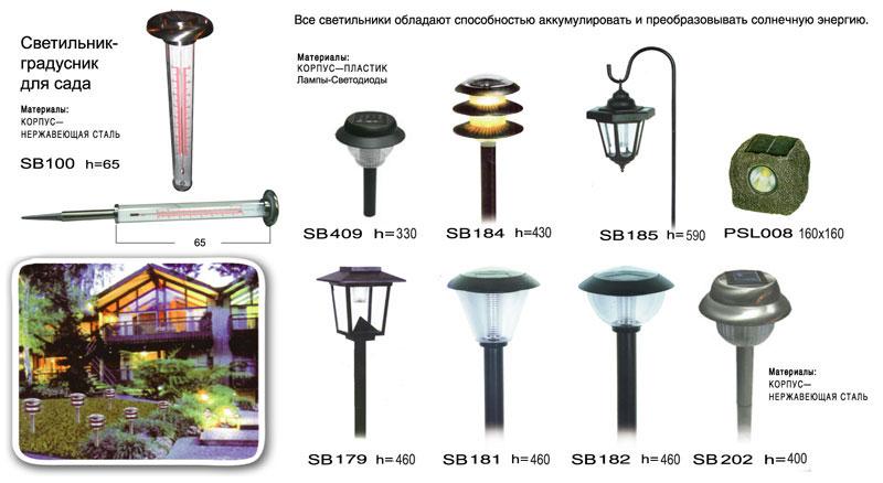 ЭРА LM-5-840-A1 купить в интернет-магазине ЭРА - энергия
