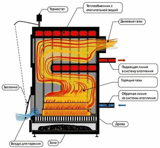 Как утеплить балкон изнутри своими руками пеноплексом