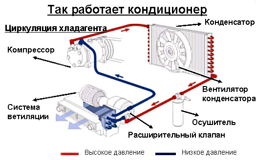 Нексия система охлаждения схема фото 172