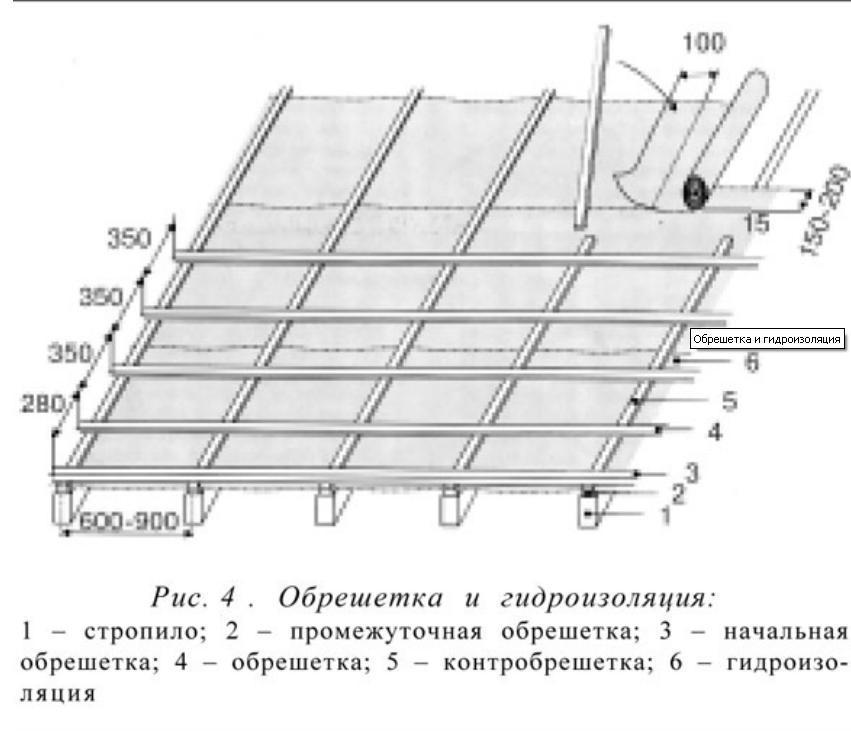 Теплопроводность гидроизоляция изопласт инструмент нанесения промышленные наливные полы