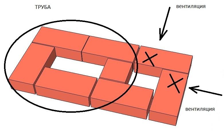 Система вентиляции дымохода утепленные дымоходы краснодар