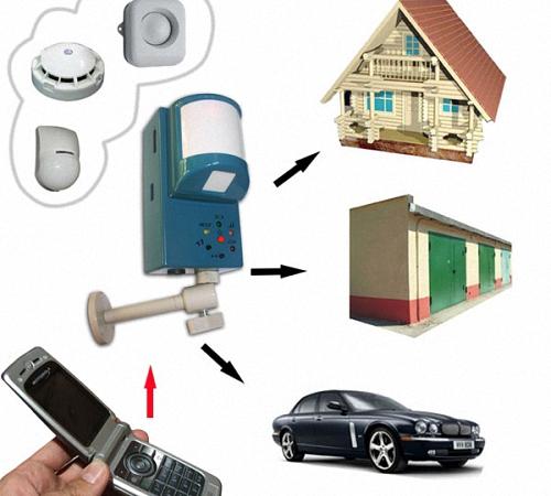 Сигнализация для дома - основные составляющие и принцип работы