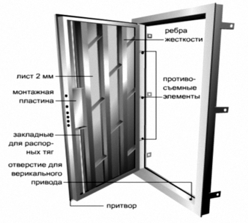Утеплитель для дверей из войлока