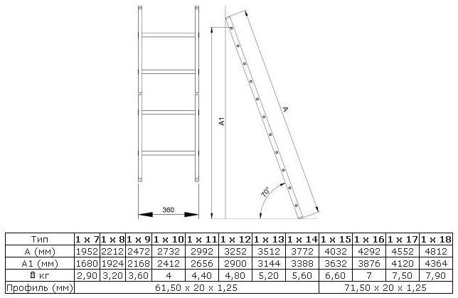 Чертёж лестницы своими руками из профильной трубы